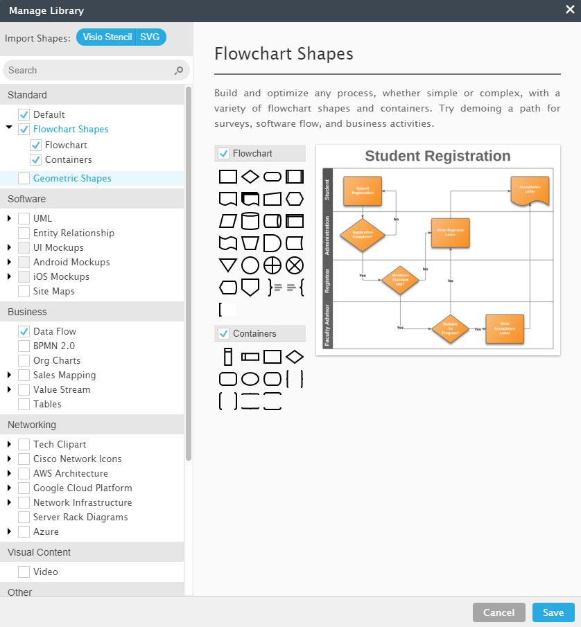 3 Programa Gratuitos Para Crear Diagramas De Procesos