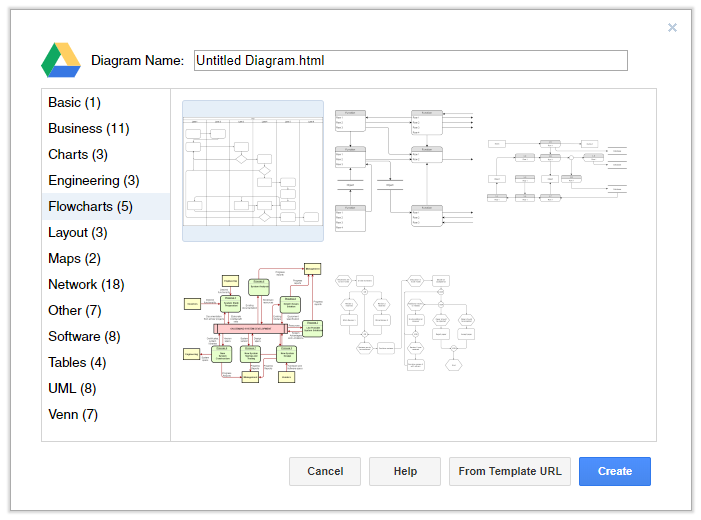 3 Software Programs To Create Process Diagrams For Free